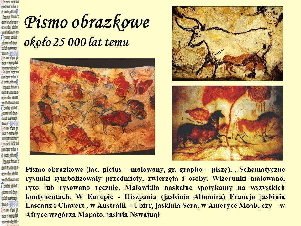 Pismo obrazkowe około 25 000 lat temu