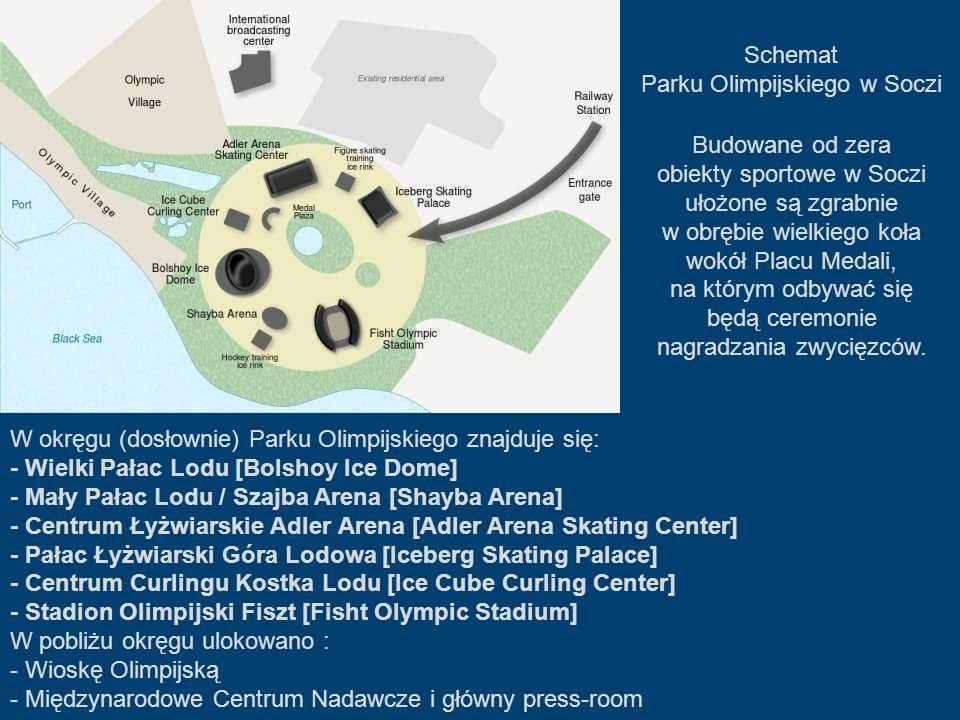 Parku Olimpijskiego w Soczi