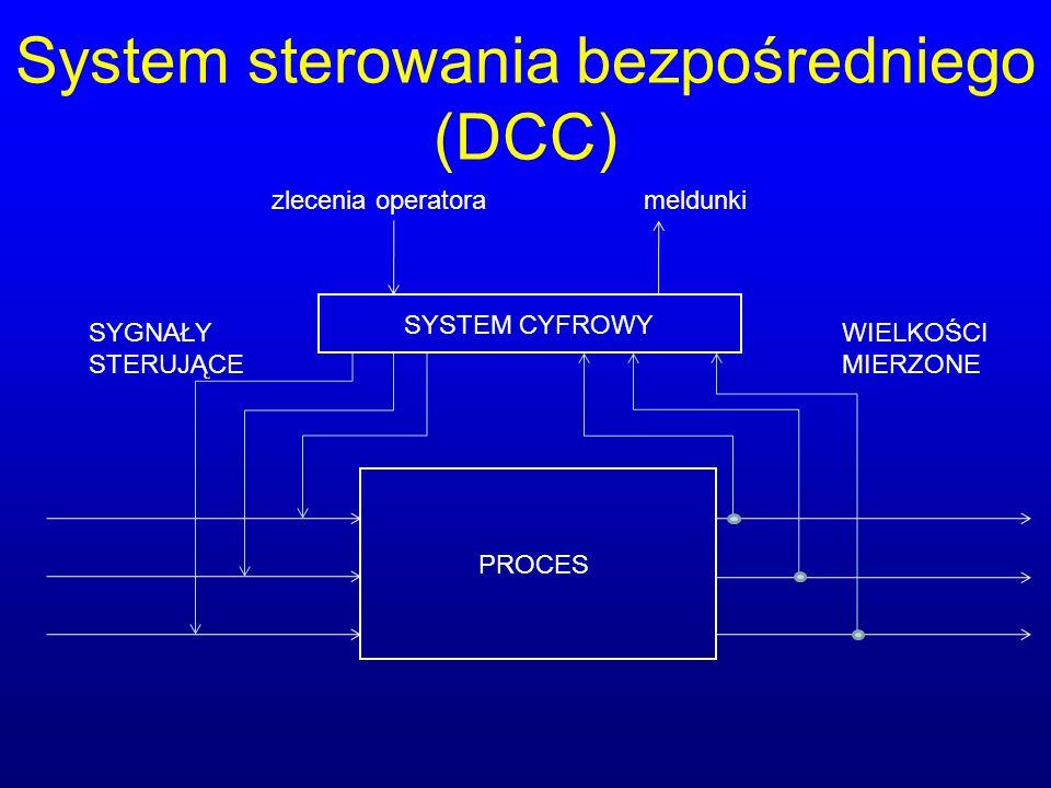 System sterowania bezpośredniego (DCC)