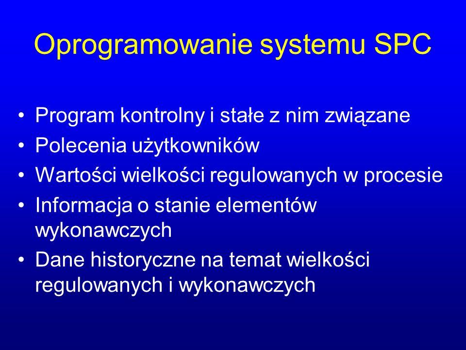 Oprogramowanie systemu SPC