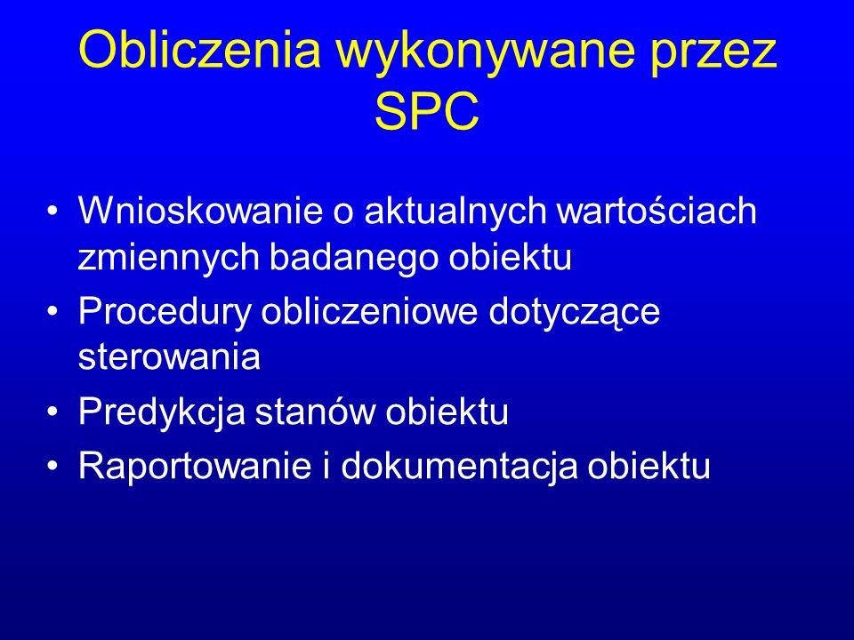 Obliczenia wykonywane przez SPC