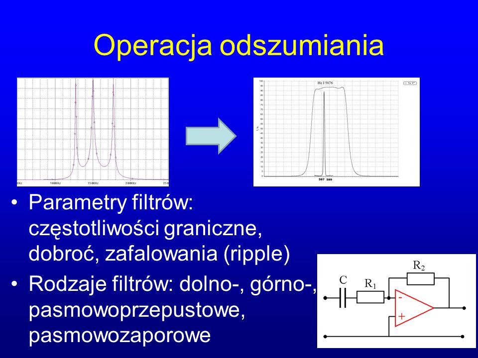 Operacja odszumiania Parametry filtrów: częstotliwości graniczne, dobroć, zafalowania (ripple)