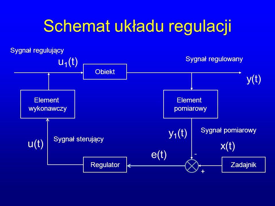 Schemat układu regulacji