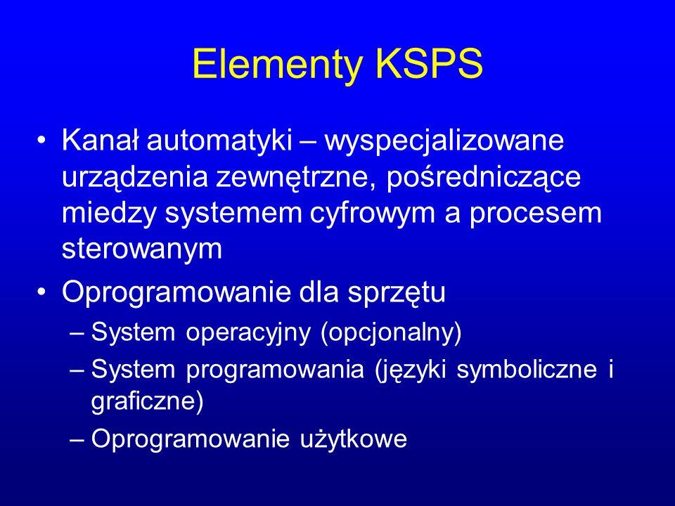 Elementy KSPS Kanał automatyki – wyspecjalizowane urządzenia zewnętrzne, pośredniczące miedzy systemem cyfrowym a procesem sterowanym.