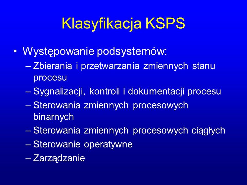 Klasyfikacja KSPS Występowanie podsystemów: