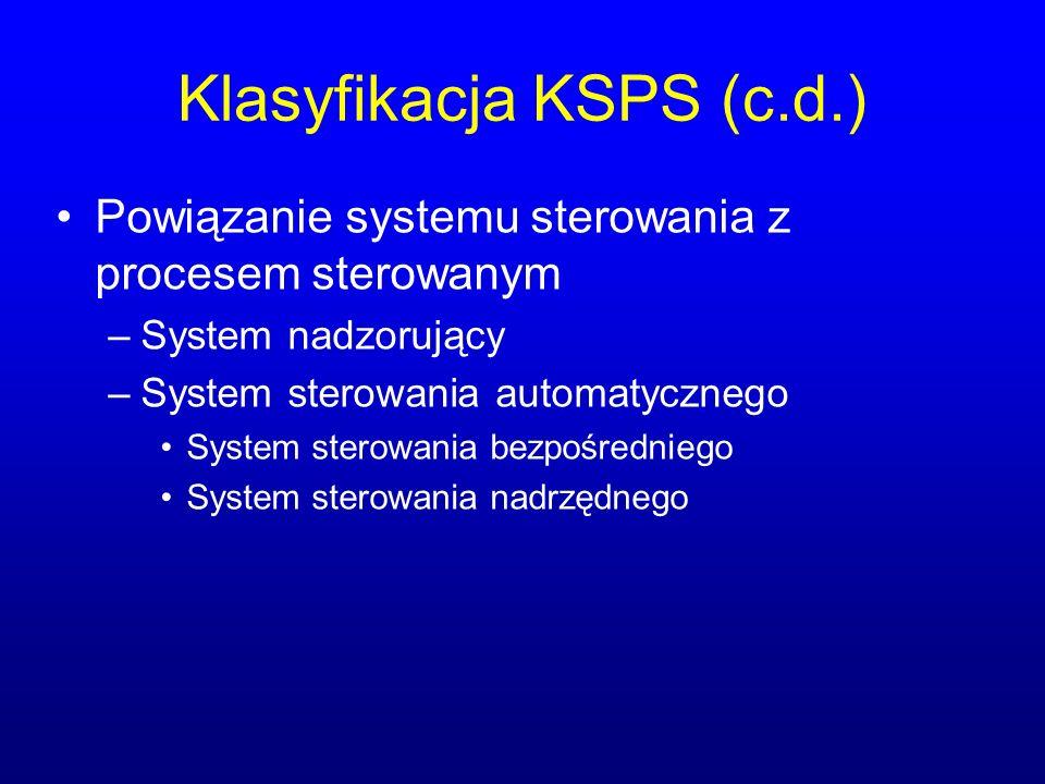 Klasyfikacja KSPS (c.d.)
