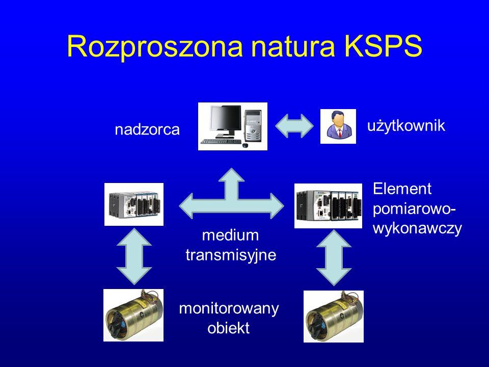 Rozproszona natura KSPS