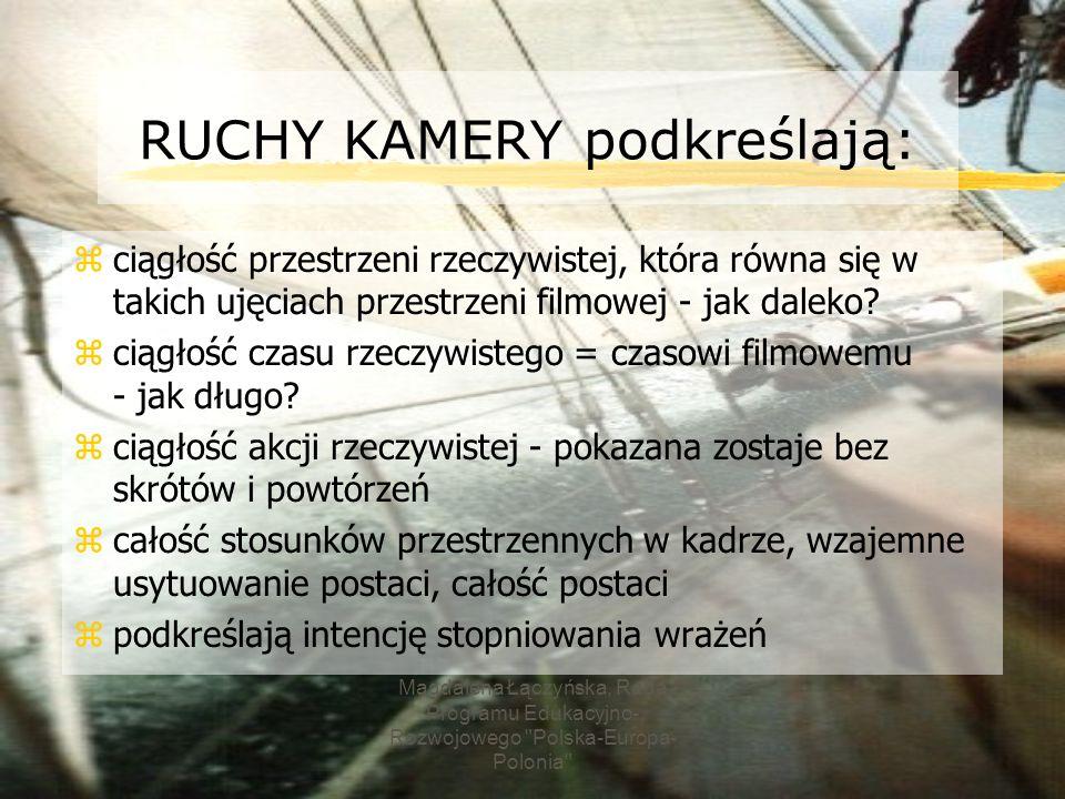 RUCHY KAMERY podkreślają: