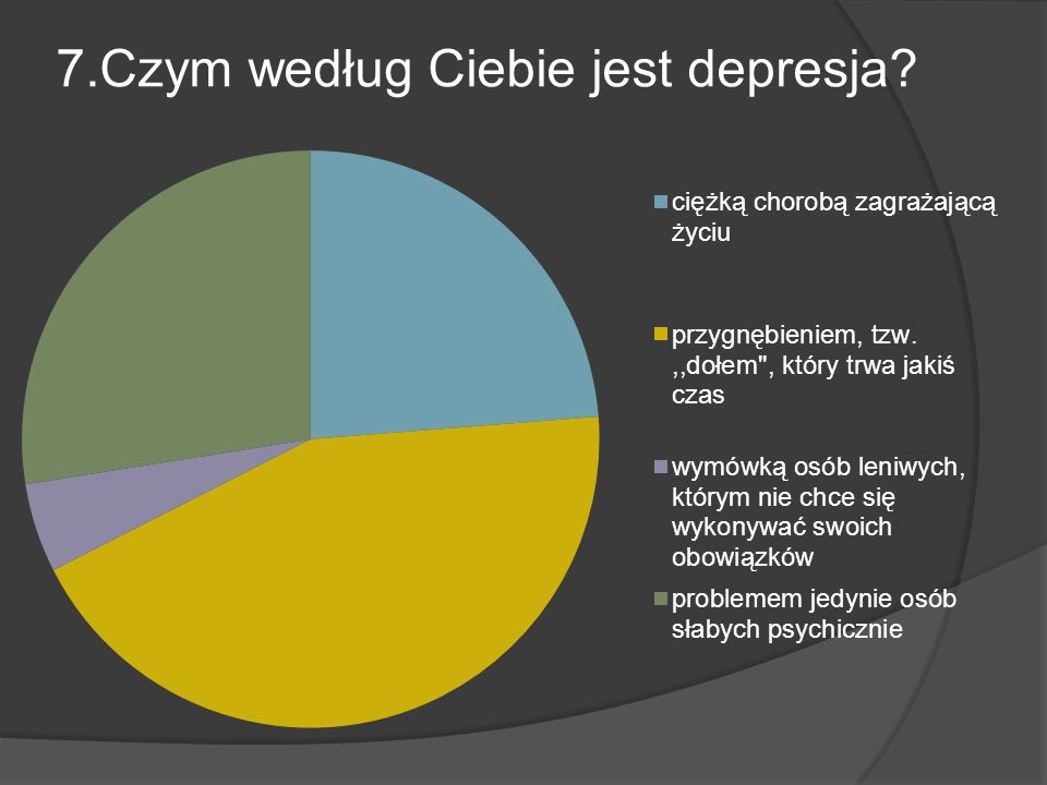 7.Czym według Ciebie jest depresja