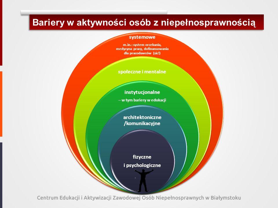 Bariery w aktywności osób z niepełnosprawnością