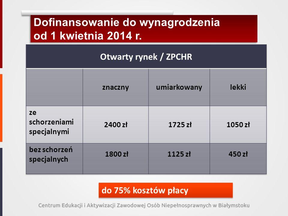 Dofinansowanie do wynagrodzenia od 1 kwietnia 2014 r.