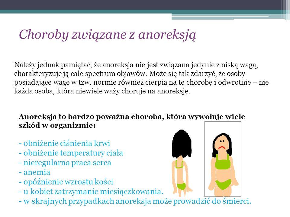 Choroby związane z anoreksją