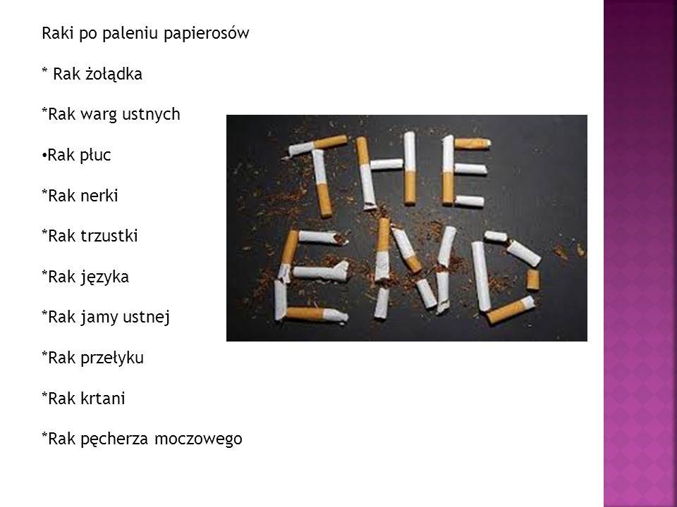 Raki po paleniu papierosów