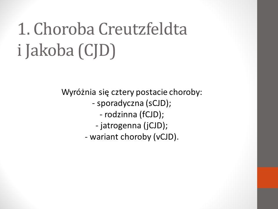 1. Choroba Creutzfeldta i Jakoba (CJD)
