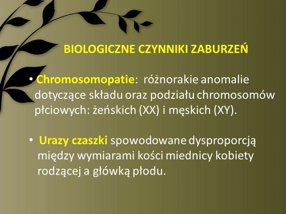 BIOLOGICZNE CZYNNIKI ZABURZEŃ