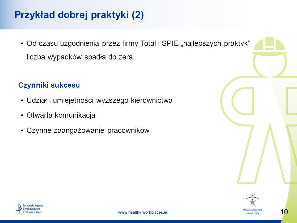 Przykład dobrej praktyki (2)