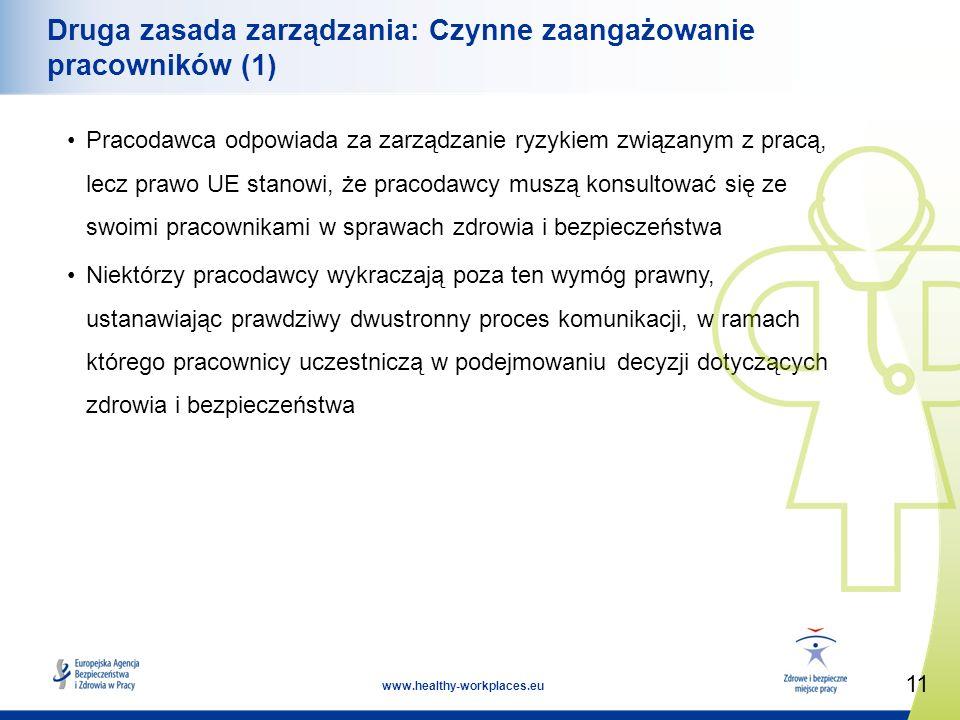 Druga zasada zarządzania: Czynne zaangażowanie pracowników (1)