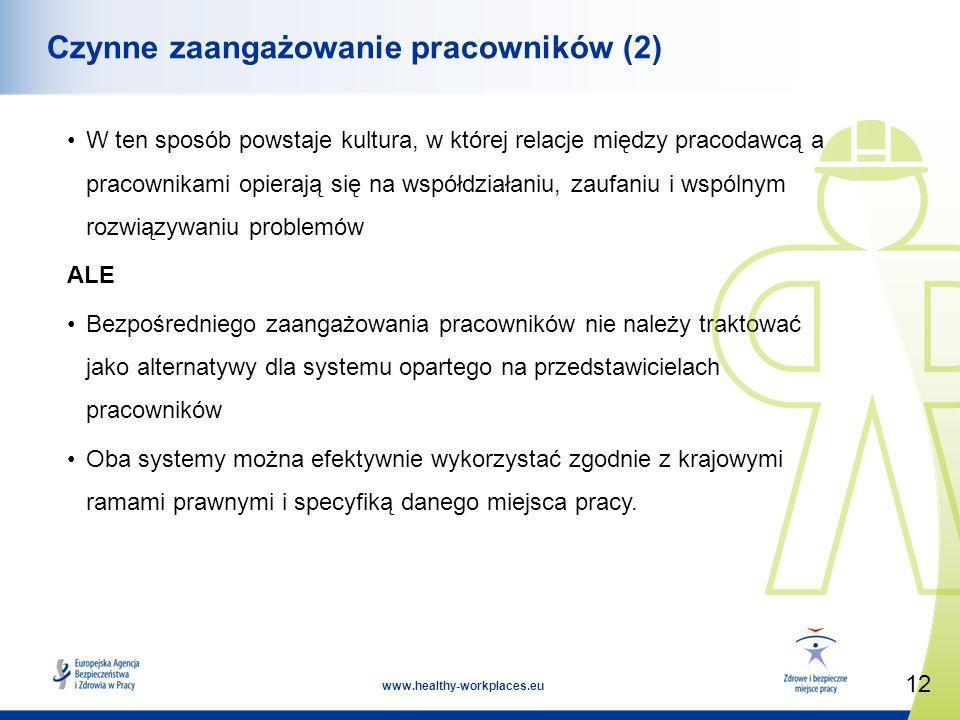 Czynne zaangażowanie pracowników (2)