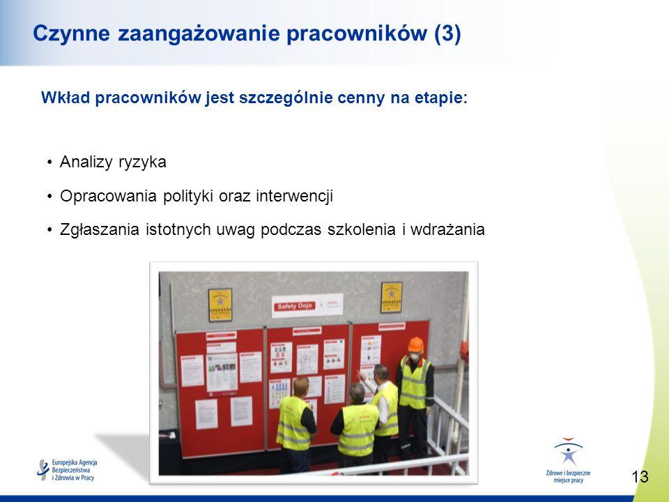 Czynne zaangażowanie pracowników (3)