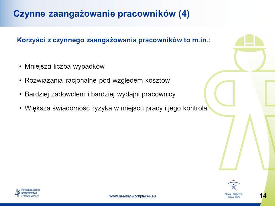 Czynne zaangażowanie pracowników (4)