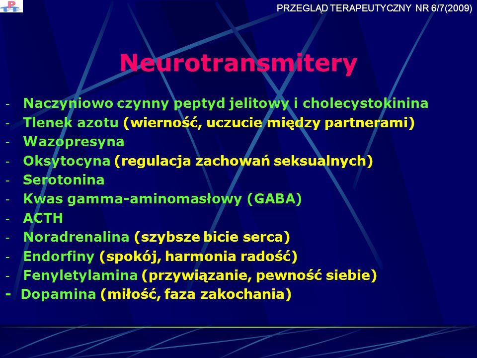 Neurotransmitery Naczyniowo czynny peptyd jelitowy i cholecystokinina