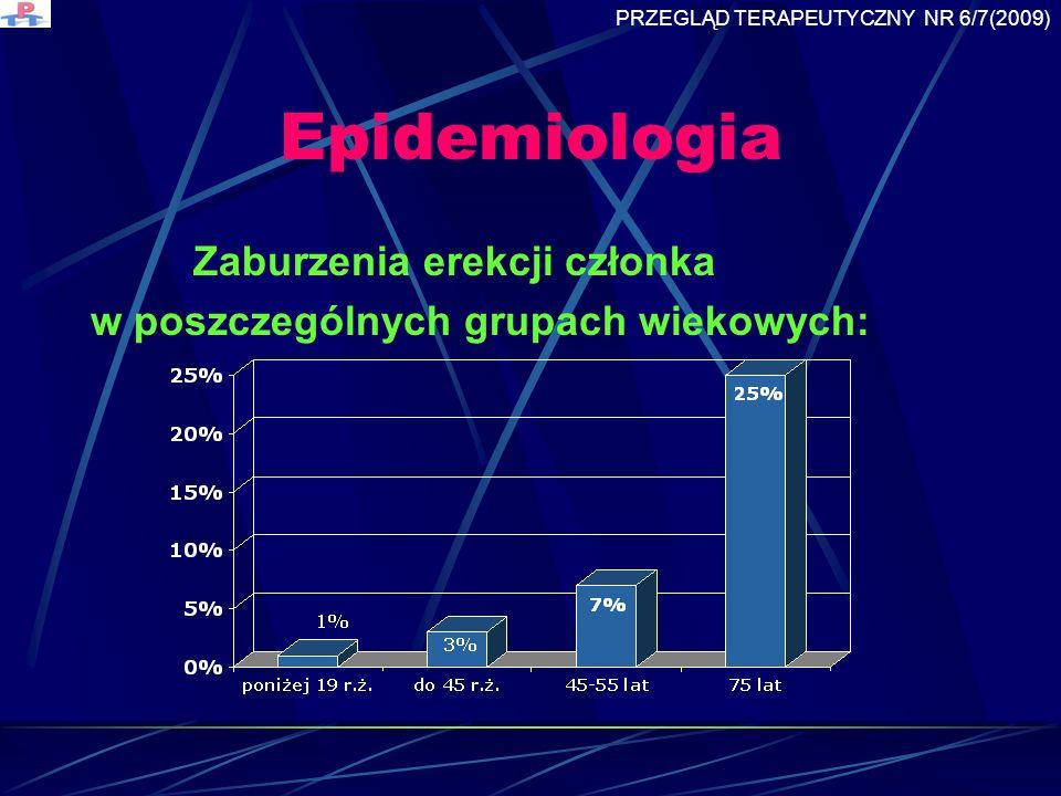 Epidemiologia Zaburzenia erekcji członka
