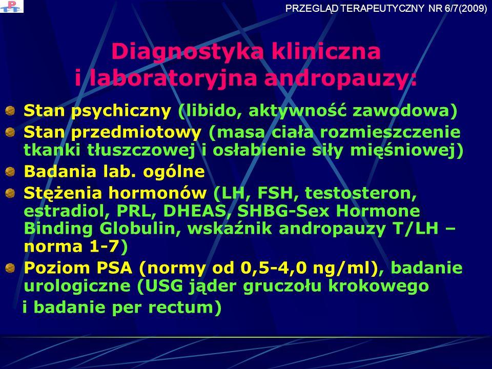 Diagnostyka kliniczna i laboratoryjna andropauzy: