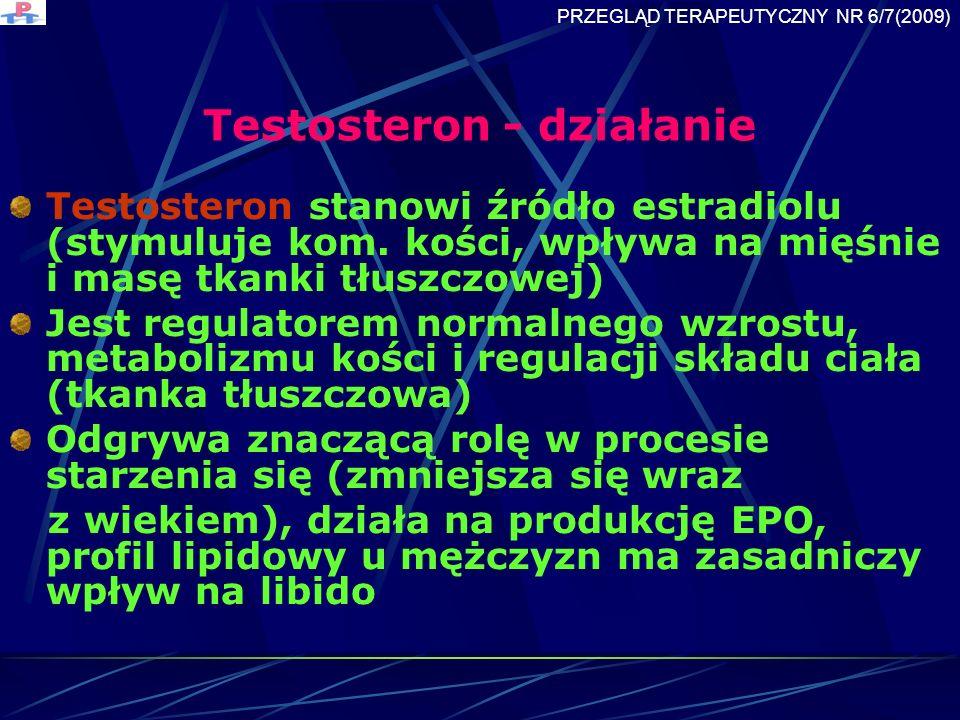 Testosteron - działanie