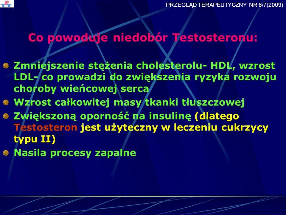 Co powoduje niedobór Testosteronu: