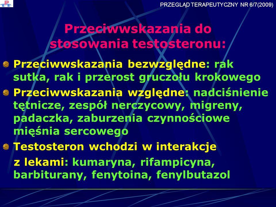 Przeciwwskazania do stosowania testosteronu: