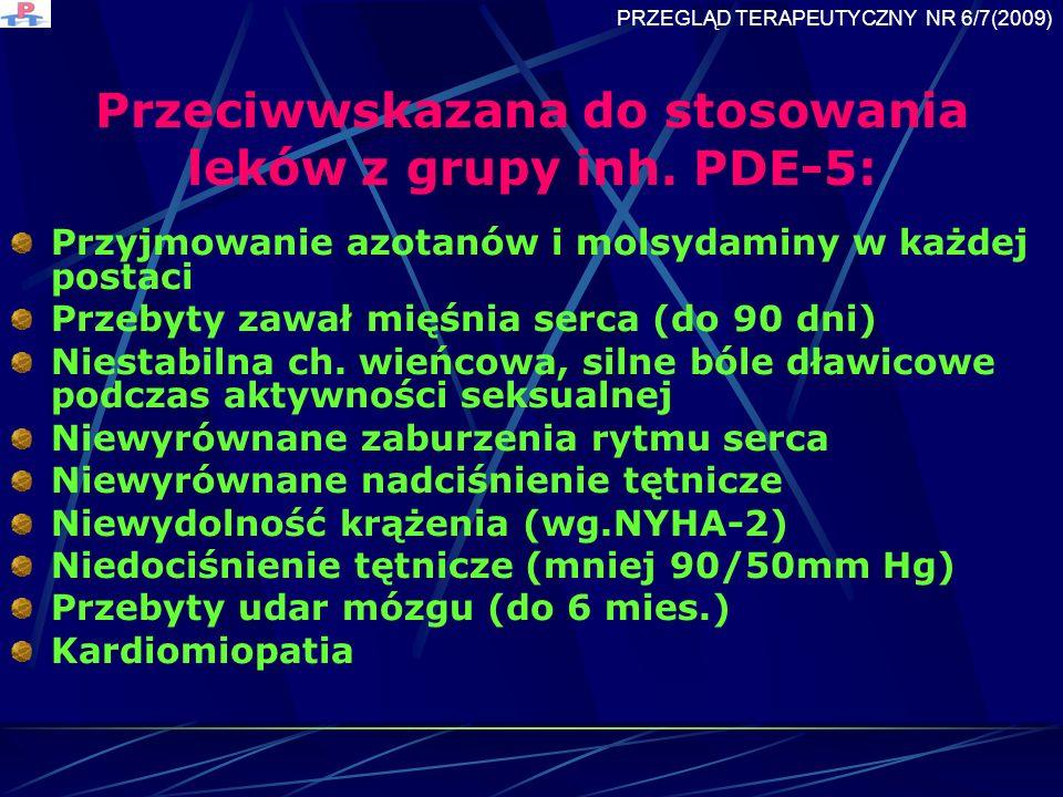 Przeciwwskazana do stosowania leków z grupy inh. PDE-5: