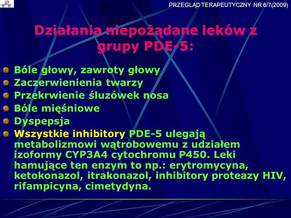 Działania niepożądane leków z grupy PDE-5:
