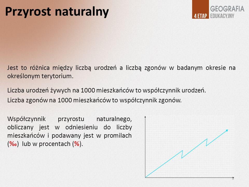 Przyrost naturalny Jest to różnica między liczbą urodzeń a liczbą zgonów w badanym okresie na określonym terytorium.