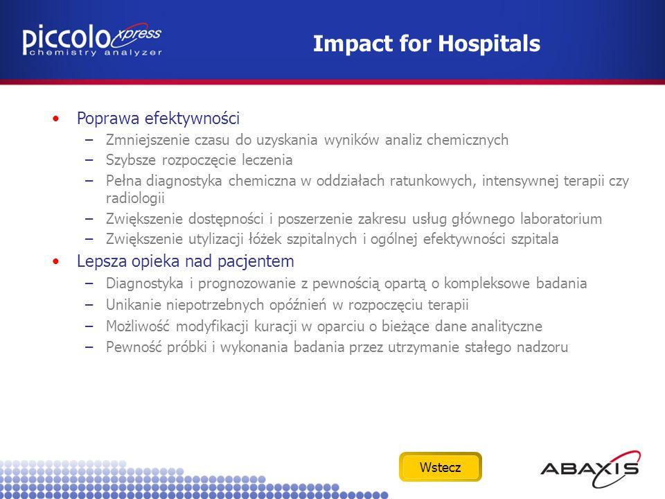 Impact for Hospitals Poprawa efektywności Lepsza opieka nad pacjentem