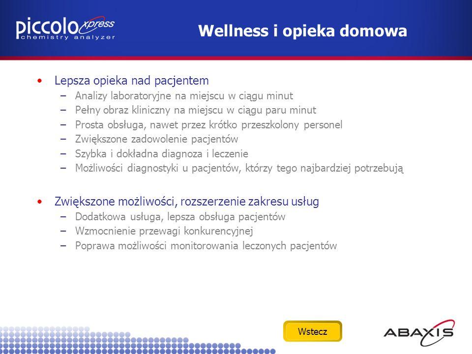 Wellness i opieka domowa