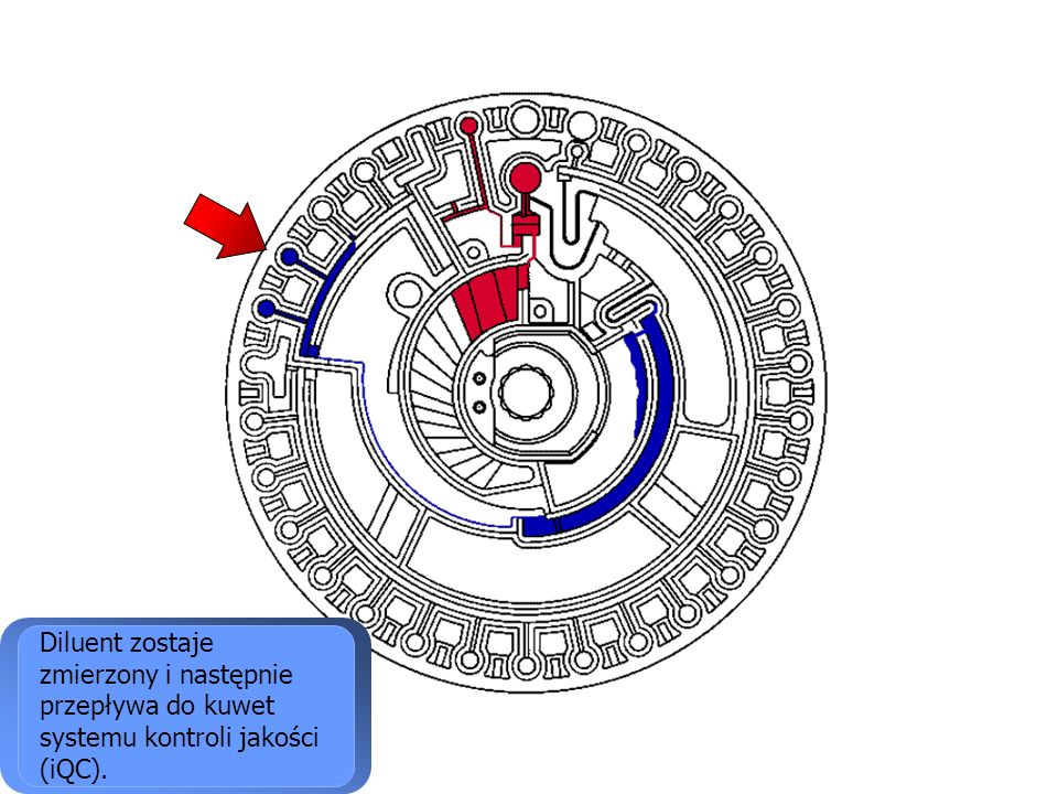 Diluent zostaje zmierzony i następnie przepływa do kuwet systemu kontroli jakości (iQC).