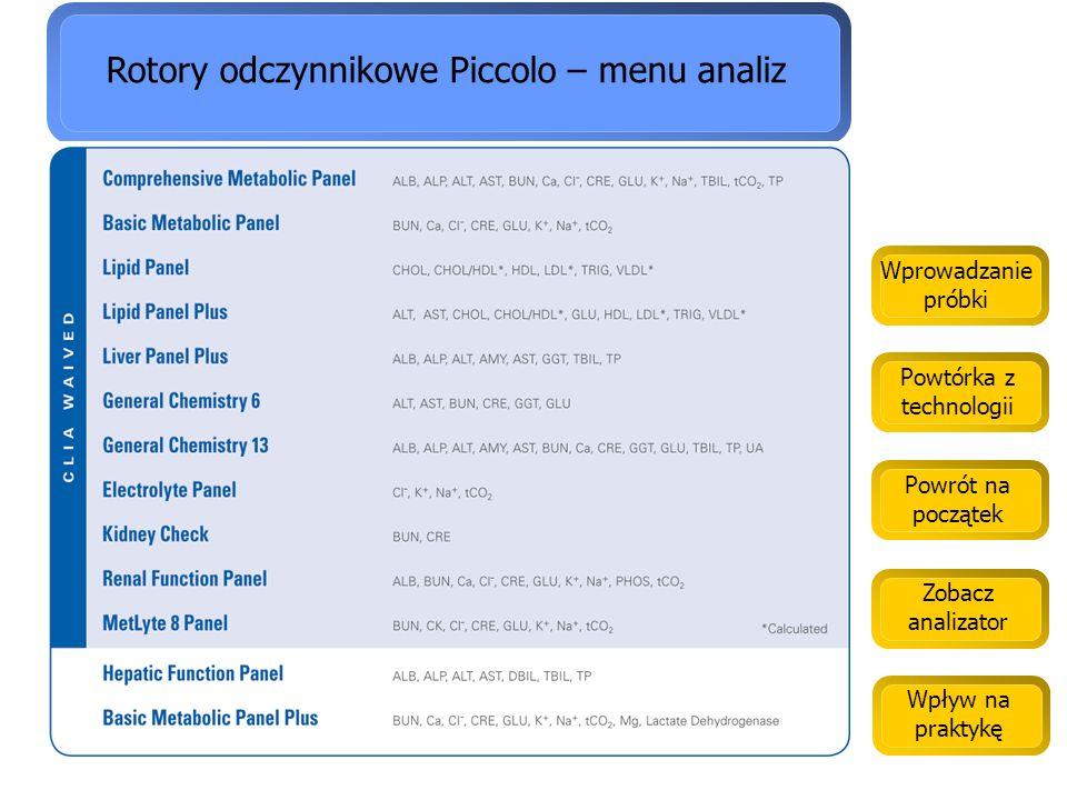 Rotory odczynnikowe Piccolo – menu analiz