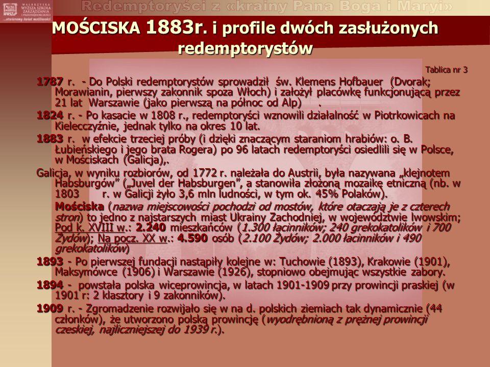 MOŚCISKA 1883r. i profile dwóch zasłużonych redemptorystów