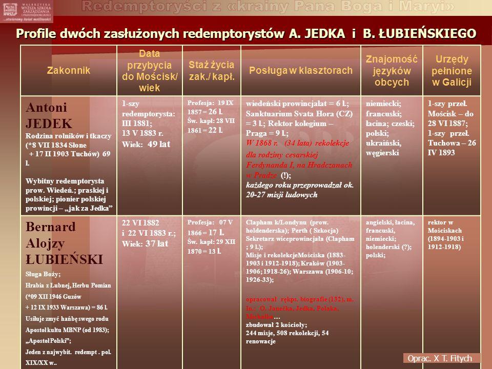 Profile dwóch zasłużonych redemptorystów A. JEDKA i B. ŁUBIEŃSKIEGO