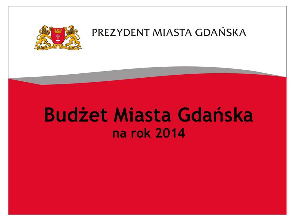 Budżet Miasta Gdańska na rok 2014