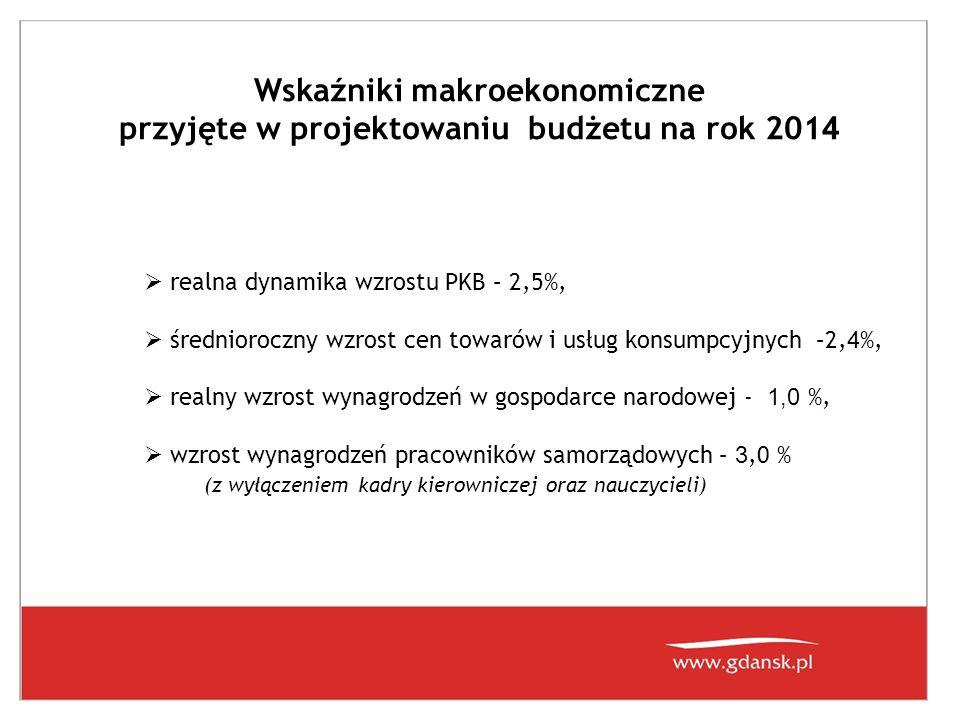 Wskaźniki makroekonomiczne przyjęte w projektowaniu budżetu na rok 2014