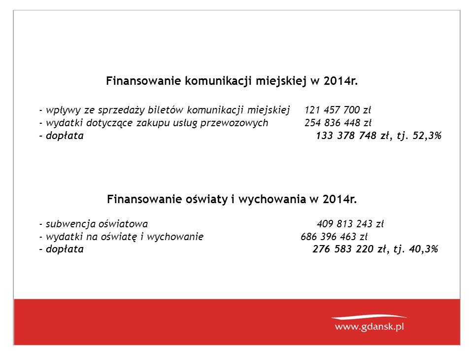 Finansowanie komunikacji miejskiej w 2014r.