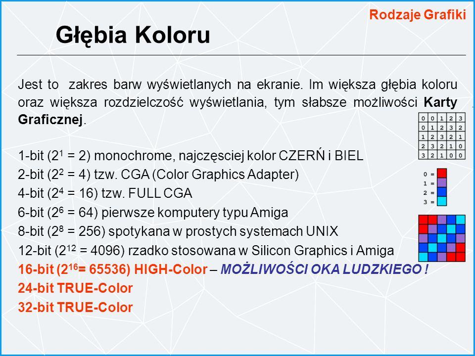 Głębia Koloru Rodzaje Grafiki