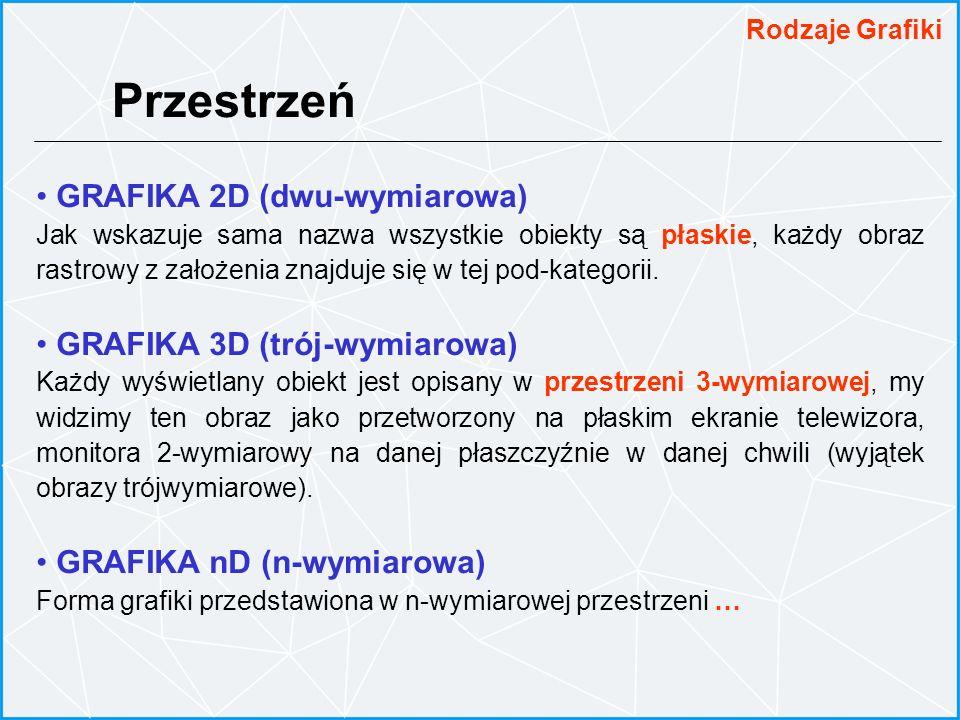 Przestrzeń GRAFIKA 2D (dwu-wymiarowa) GRAFIKA 3D (trój-wymiarowa)