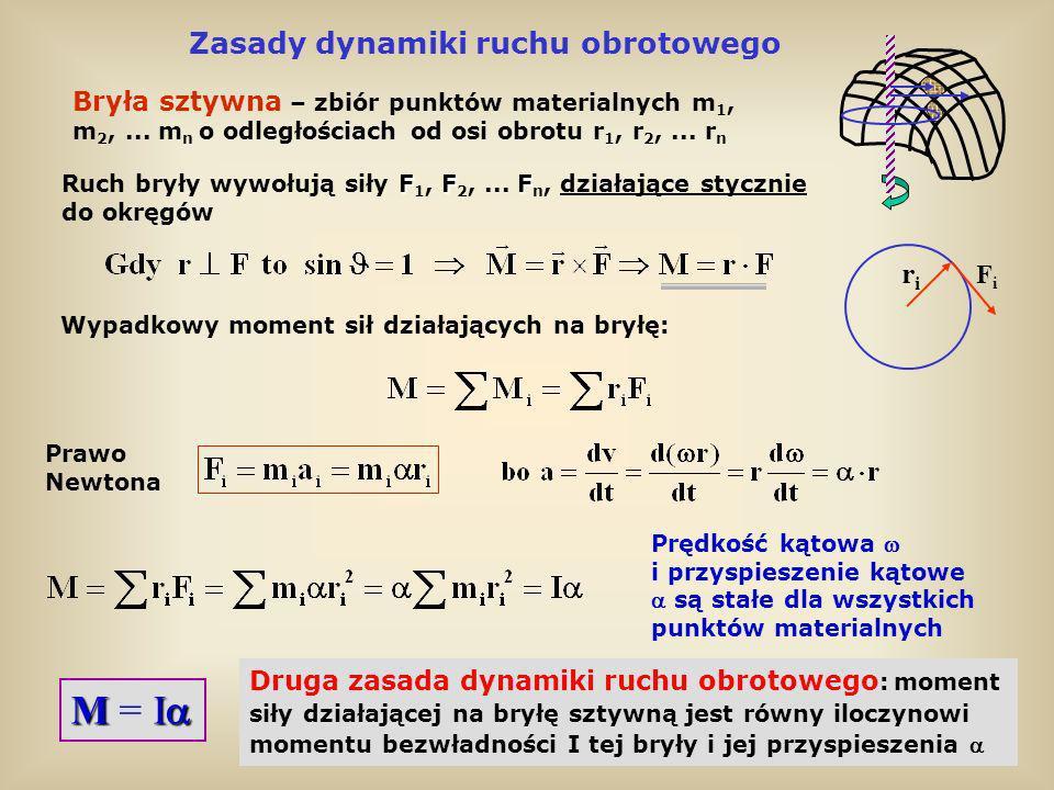 M = I Zasady dynamiki ruchu obrotowego ri