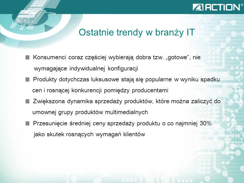 Ostatnie trendy w branży IT
