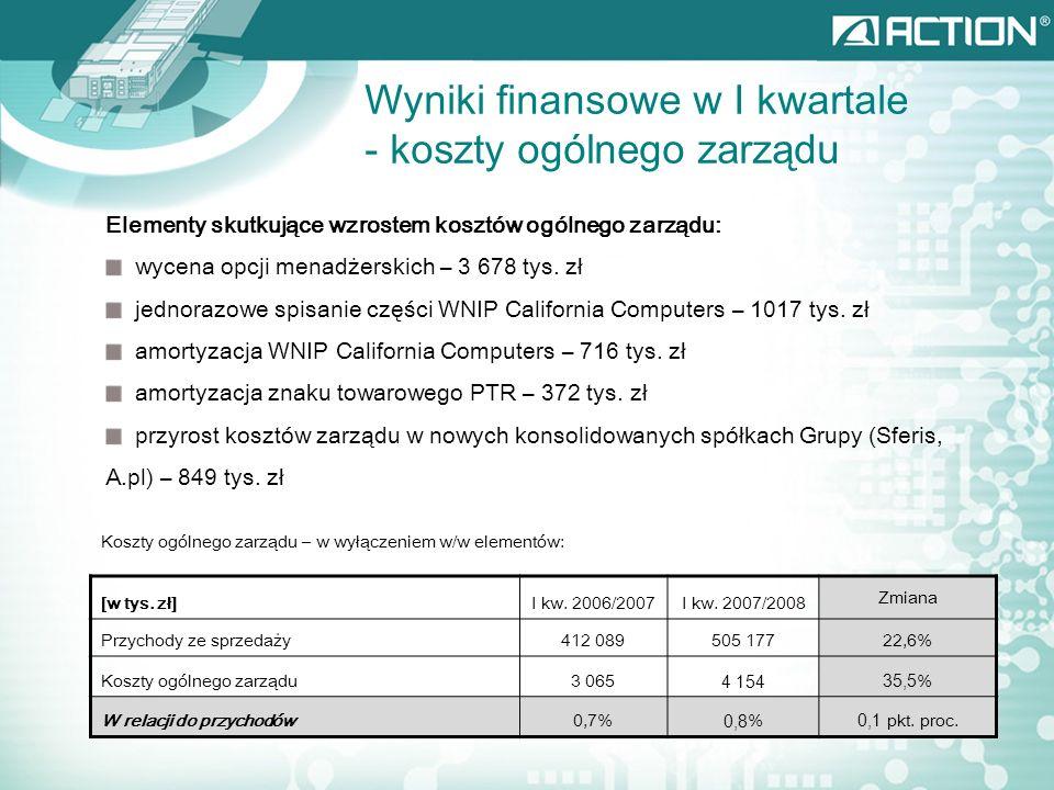 Wyniki finansowe w I kwartale - koszty ogólnego zarządu