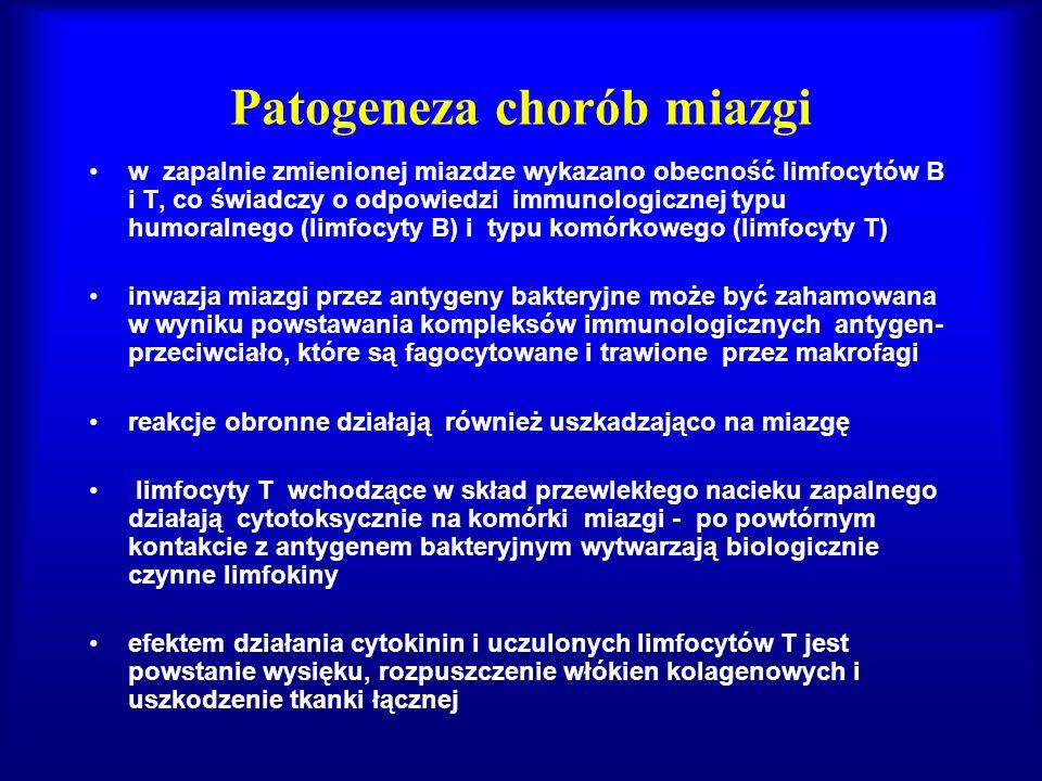 Patogeneza chorób miazgi