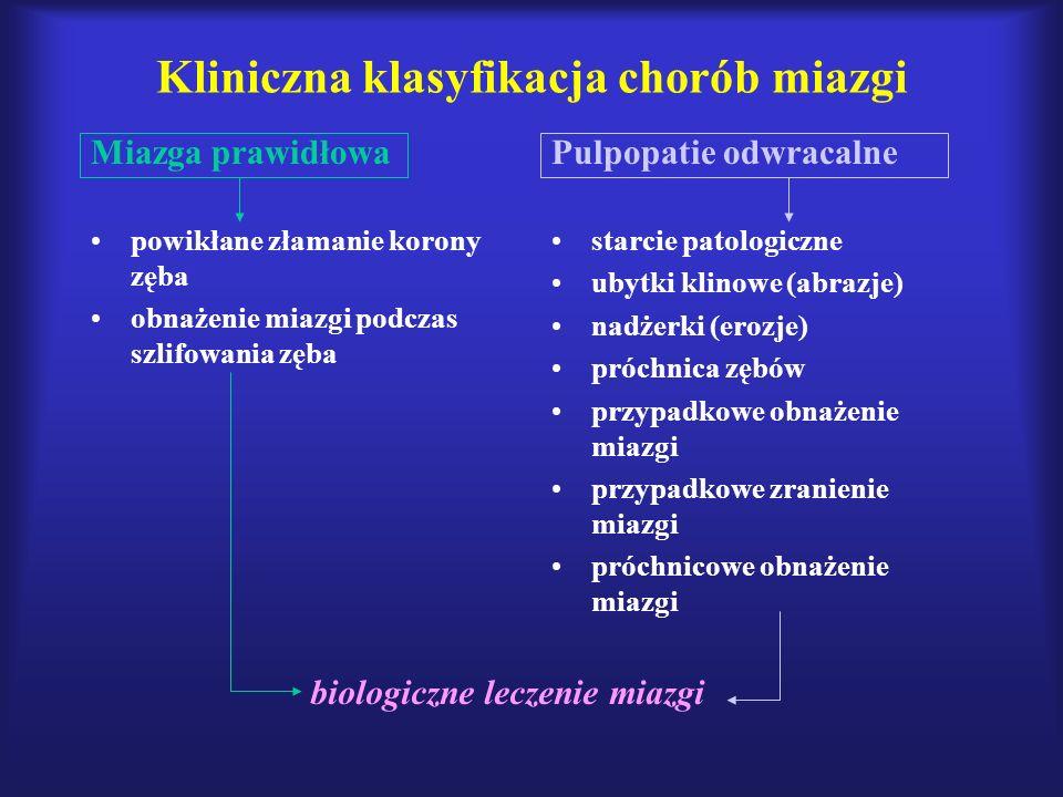 Kliniczna klasyfikacja chorób miazgi