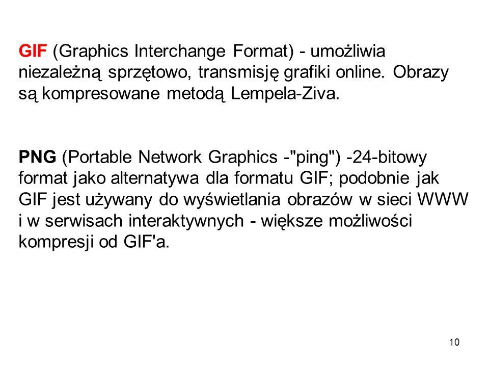 GIF (Graphics Interchange Format) - umożliwia niezależną sprzętowo, transmisję grafiki online. Obrazy są kompresowane metodą Lempela-Ziva.